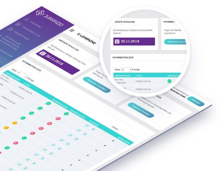 JURANDO – Datenschutz, einfach digital